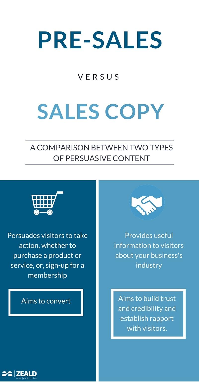 presales_vs_salescopy